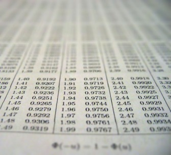statistical-tables-1425109-639x581