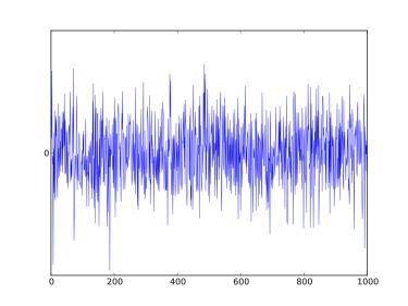 720px-White_noise.svg
